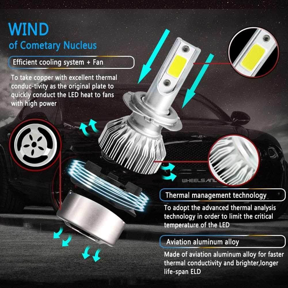 Best Selling 2Pcs Car LED Headlight Bulbs LED Driving Lamp All-in-one Conversion Kit H7 36W 6000LM (H7)