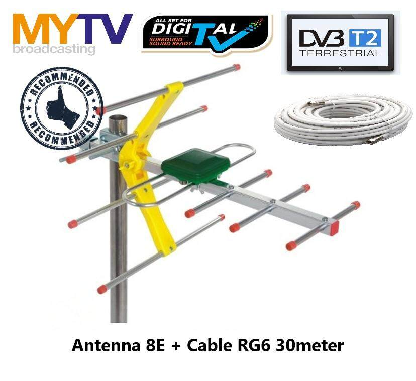 Fraskoo Antenna Digital 8E MYTV MyFreeview DVBT2 With variation Cable RG6 (High Gain Strong Signal) Ariel UHF