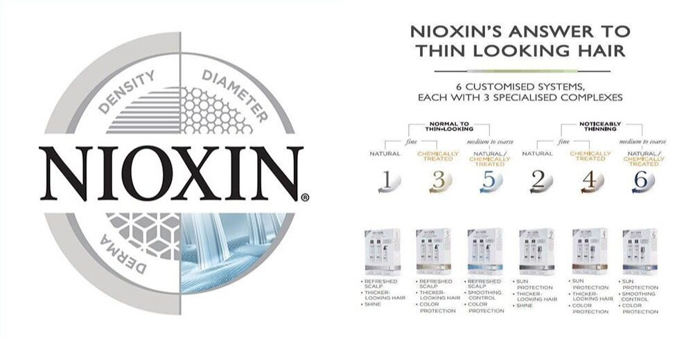 NIOXIN System 3 Scalp Therapy Revitalising Conditioner for Coloured Hair with Light Thinning 300ml