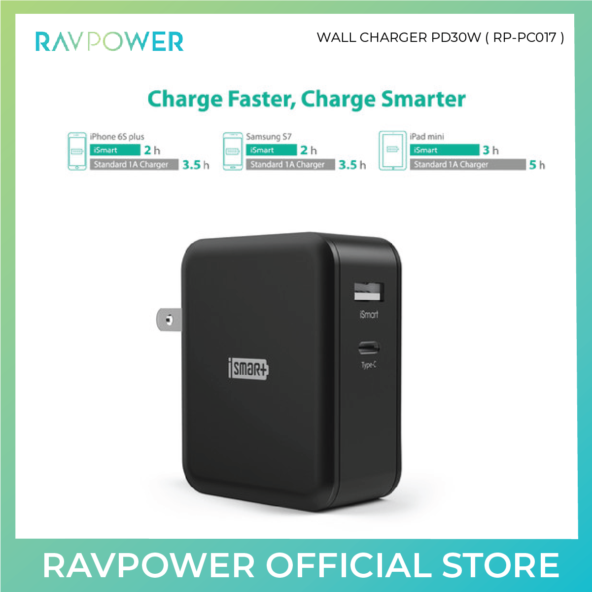 RAVPower Dual-Port Wall Charger