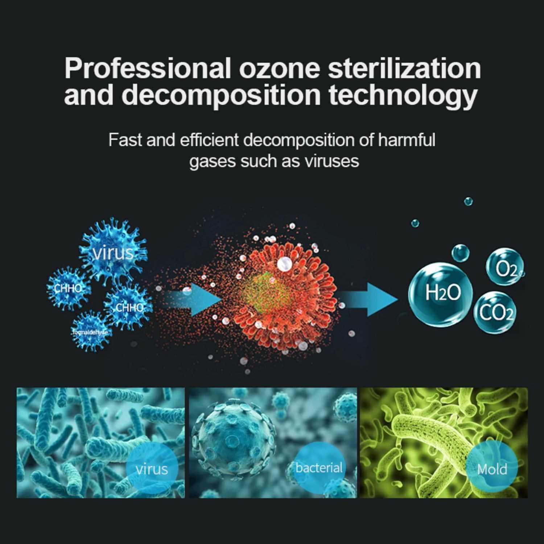 Ozone Sterilizer Household Air Purifier USB Rechargeable Refrigerator Sterilizer Eliminator Deodorization Sterilizer for Car Office Wardrobe Shoe Cabinet Sterilizers Cupboard Ozone Machine (Standard)