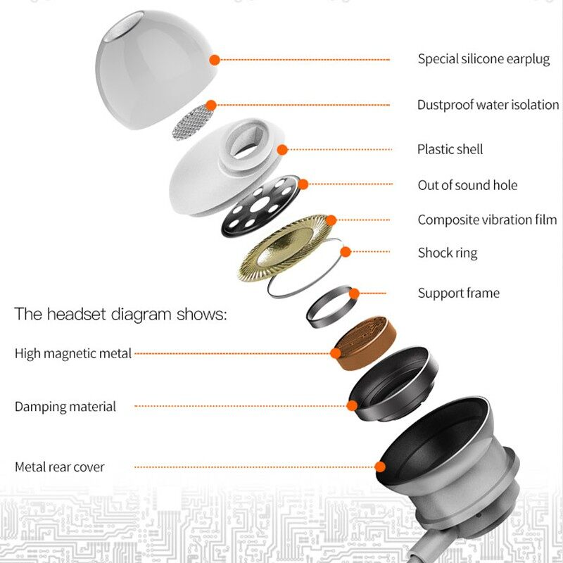 PLEXTONE X56M Type-C Metal Wire-controlled In-ear Headphones for Xiaomi Samsung Huawei Oppo Vivo - ARMY BLUE / SILVER / ROSE GOLD