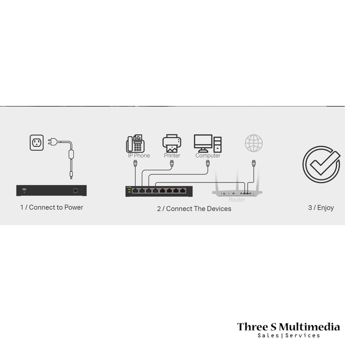 TP-LINK 8-Port Gigabit Unmanaged Pro Switch TL-SG108E