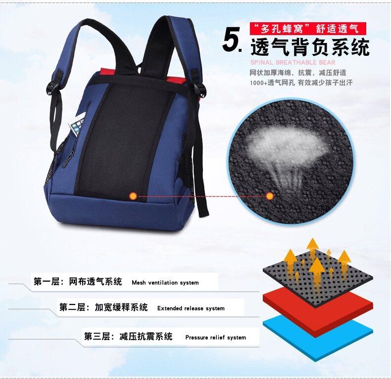 Modern Korea Style Kids Primary School Bag - plus mystery gift