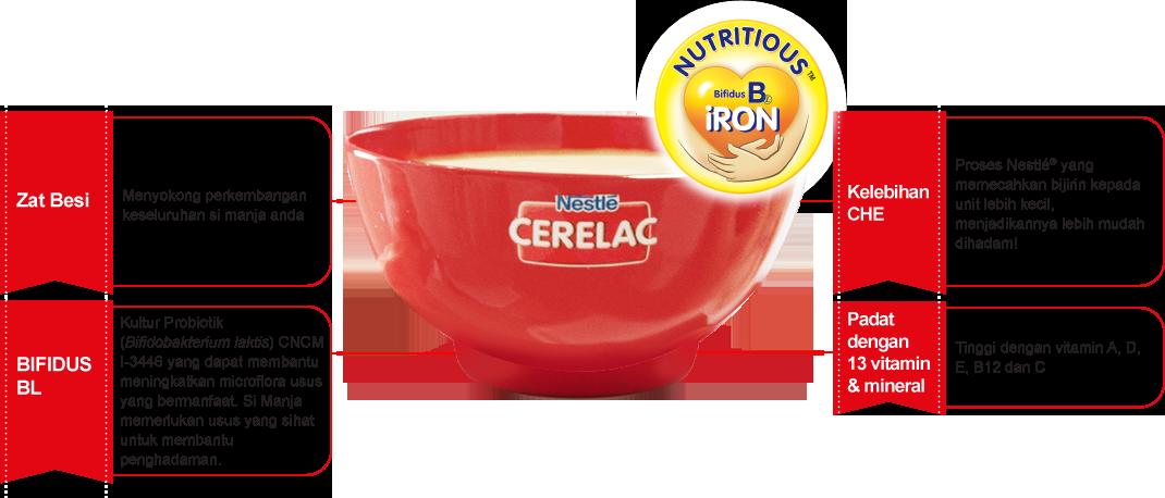 Nestle Cerelac Wheat&Honey/Gandum&Madu (6 months or above) 225g