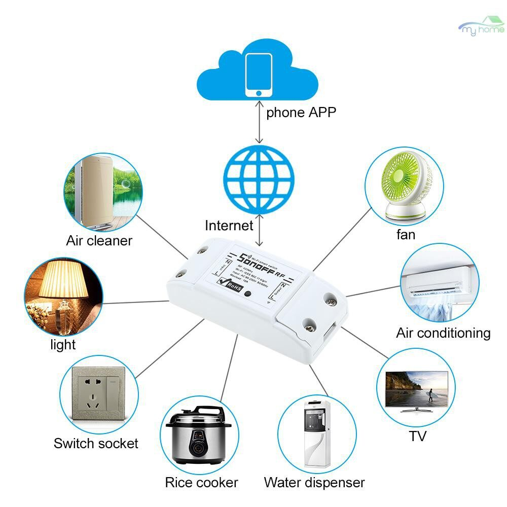 Security & Surveillance - RF Wifi Switch RF 433MHz Works with Alexa for Google Home 10A/2200W WIRELESS Switch - WHITE
