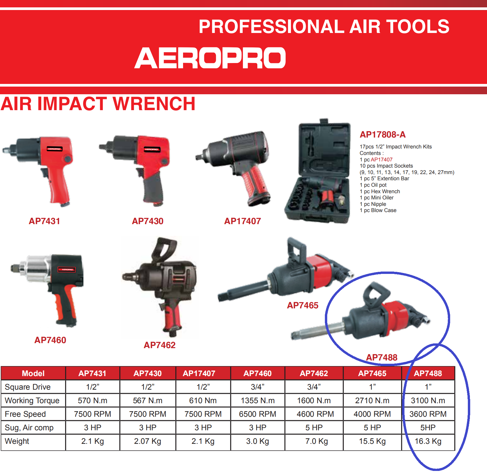 """1"""" inch air compressor high pressure press twin hammer impact wrench torque socket connector connect tire tyre lock fit hold holder drive drill machine jack gun handle hand power tool wheel nut lock roll roller machine in out grip hose handling tight auto"""