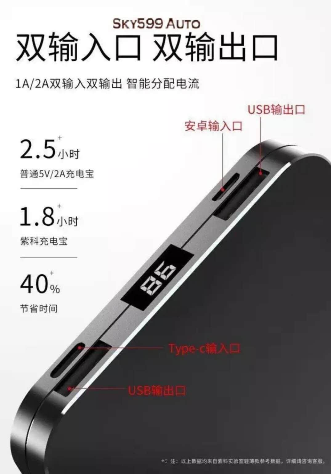 Mini Power Bank 10000 mAh Fast Charging Mobile Power Charger