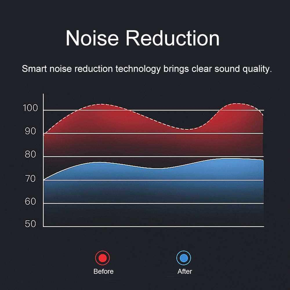 XG15 True Wireless Headphones Bluetooth 5.0 TWS Earbuds IPX5 Waterproof Sport Headset In-ear Earphones Noise Reduction with Mic Charging Case Battery Digital Display (Standard)