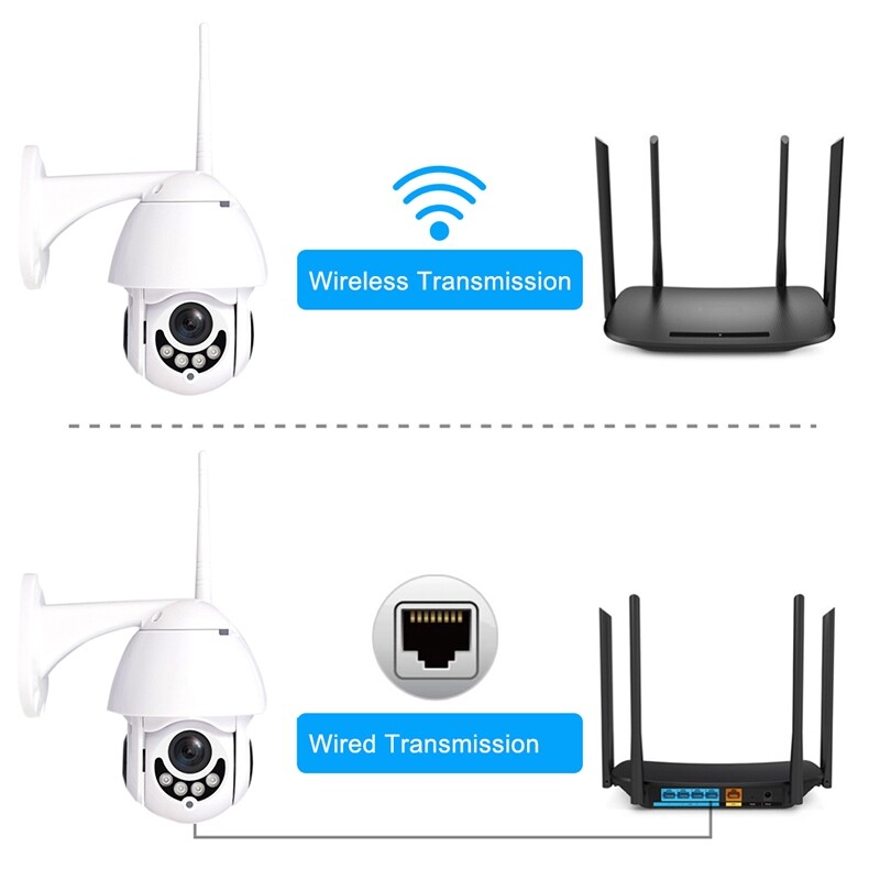 IP Security Cameras - 100ft Full Color Night Vision HD 1080P 2MP PTZ WiFi IP Camera IP66 Waterproof Outdoor WIRELESS - Systems
