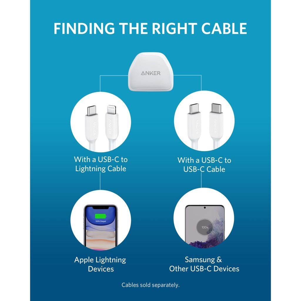 Anker A2633 PowerPort III Nano iPhone Charger, 20W PIQ 3.0  USB-C Charger for iPhone 12/12 Mini/12 Pro/12 Pro Max Black/White
