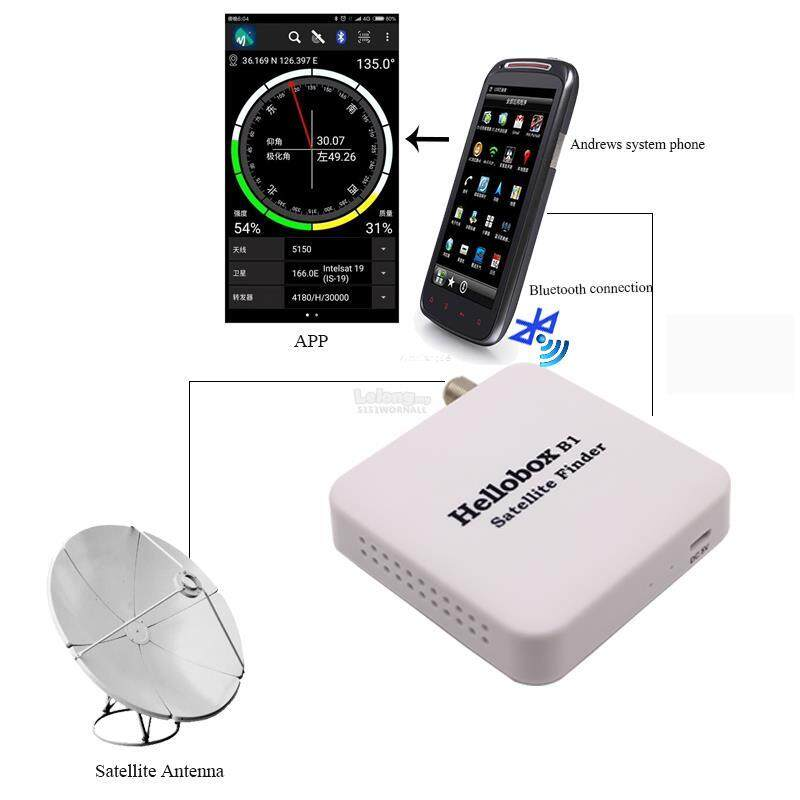 HELLOBOX B1 Bluetooth Satellite Finder With Android System APP For Satellite TV Receiver New Style APP Satellite Finder