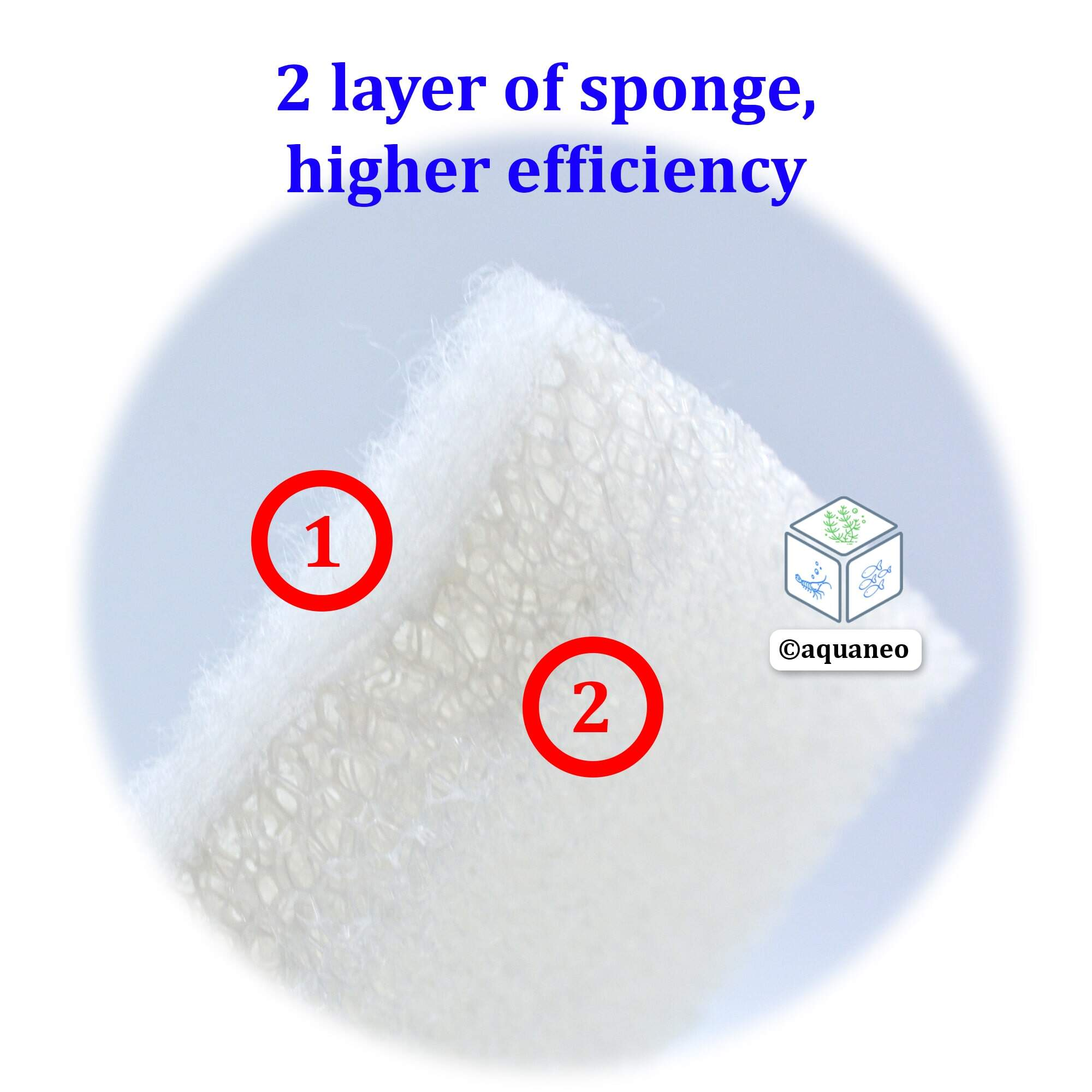Poly / Foam Pad Sponge for Fluval C3 Filter - 3pc