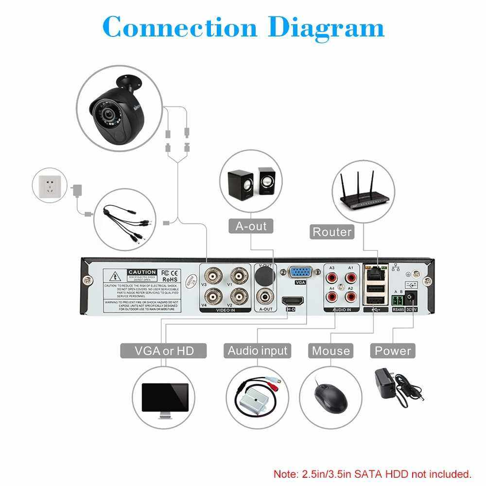 KKmoon 4CH CCTV Security Surveillance System with Alarm System (Us)