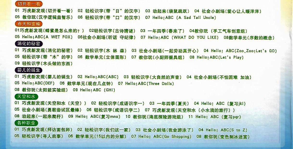 Children Learning Series Playing & Learning Grow Up Version (age 4-5) 巧虎小天地 成长版 (4-5岁) 6DVD Mandarin Version