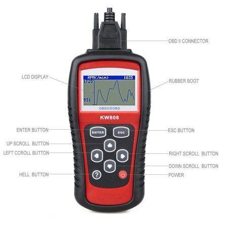 KW808 OBDII ODB2 EOBD Car Engine Fault Code Reader Diagnostic Re SET Tool
