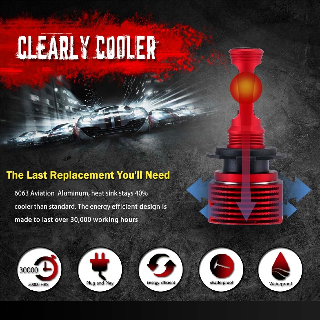 Engine Parts - Pair Novsight CSP LED Fog Driving Light H7 Super Bright 2400Lm 24W Upgrade Bulbs - Car Replacement