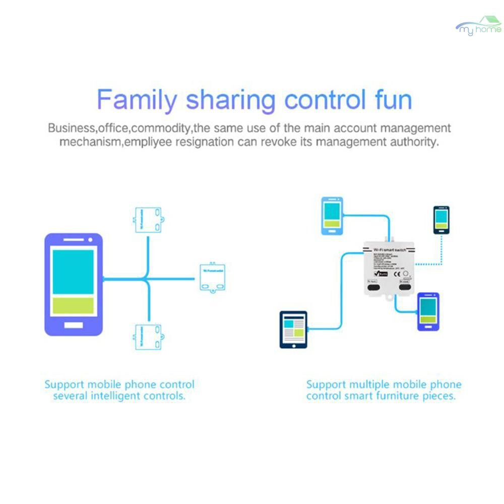 DIY Tools - Wifi Switch Timer WIRELESS APP Remote Control Intelligent Home Module AC100-240V 5A for Home - #