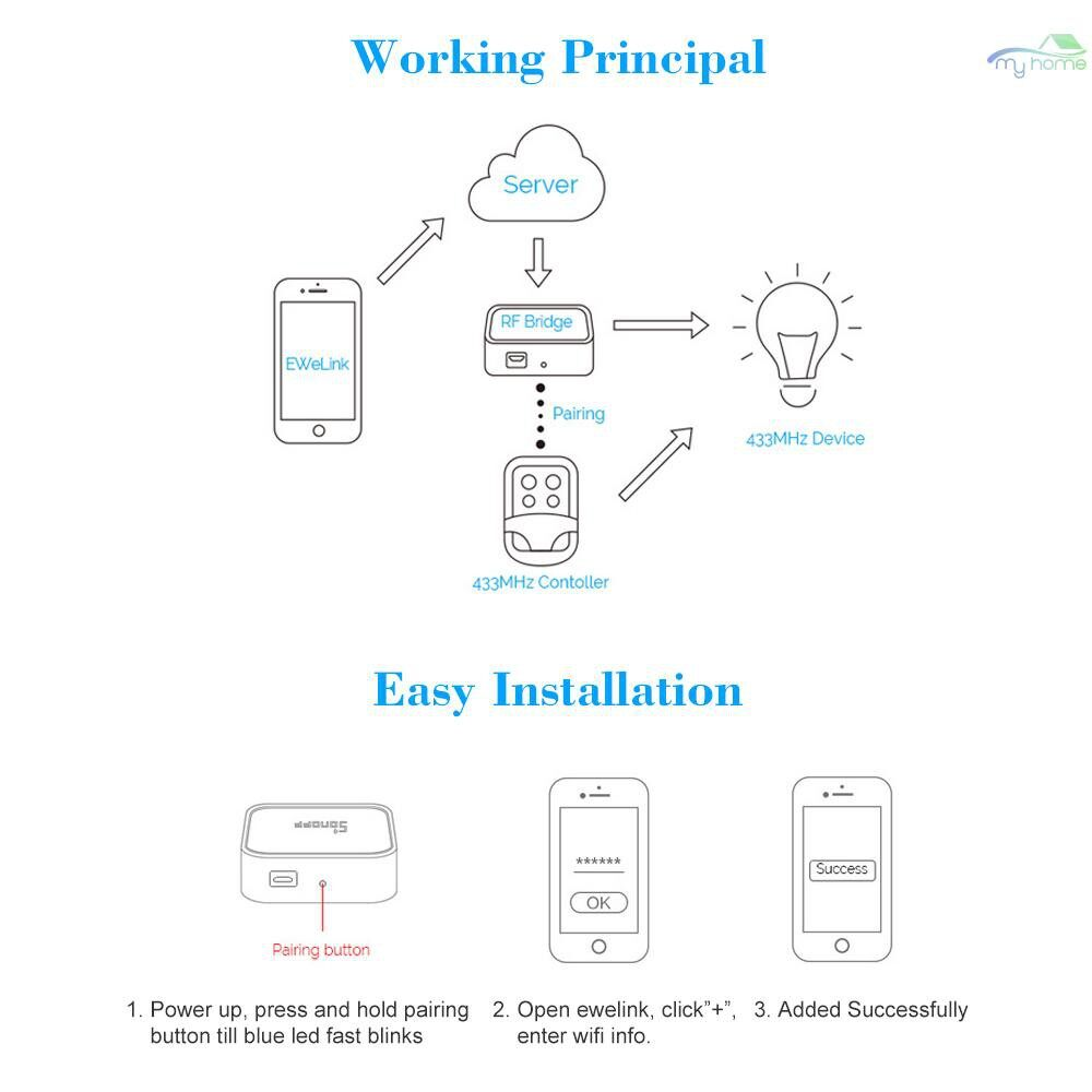 Security & Surveillance - RF Bridge ITEAD 433MHz Smart Home Automation Module Wifi WIRELESS Switch Universal Timer - BLACK