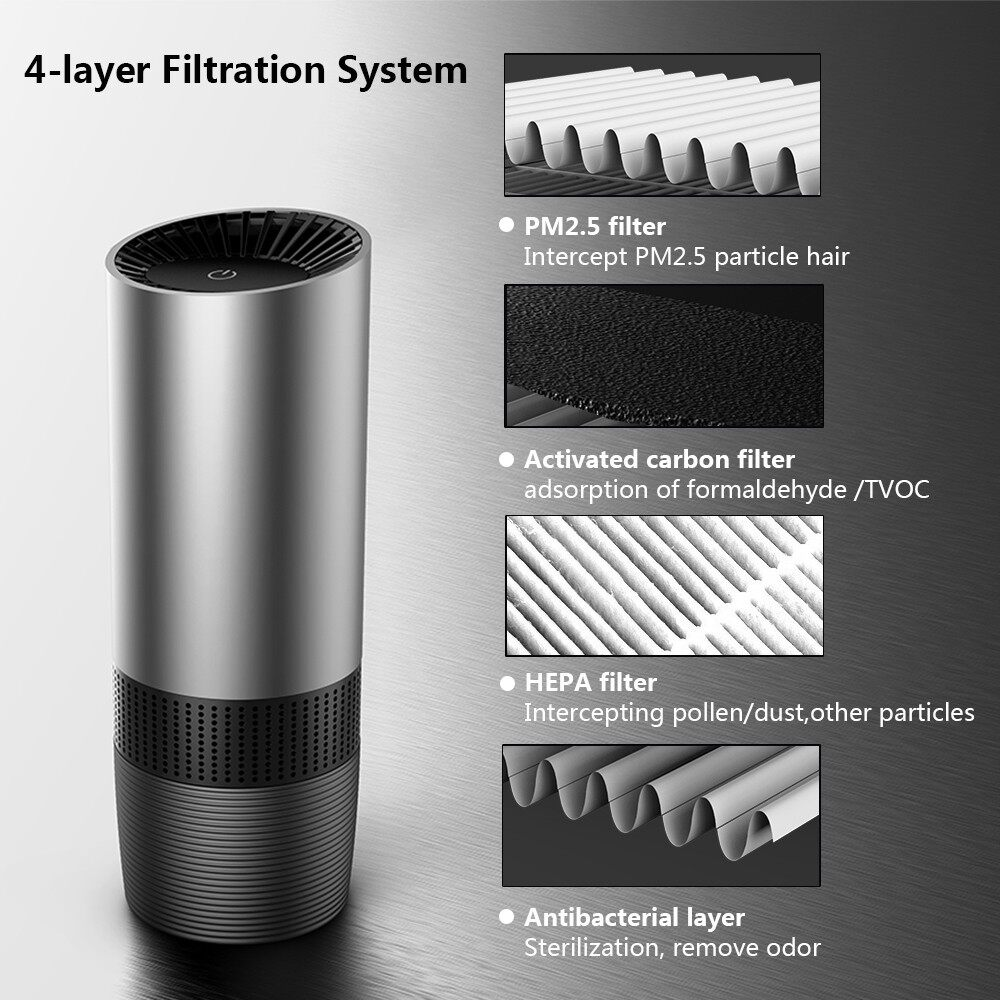 Air Filters - Car Interior Air Purifier Ionizer Freshener Odor Cleaner Remove - Car Replacement Parts