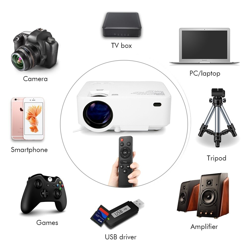 Projectors - Full HD 1080P and 176'' Display 7000 Lux Movie Projector - AU / UK