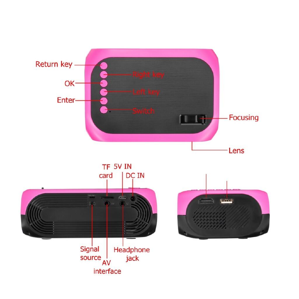 Home Theater Systems - Full HD MINI Projector 3D LED Multimedia Home Theater AV USB - BLUE / BLACK / BLACK WHITE / RED