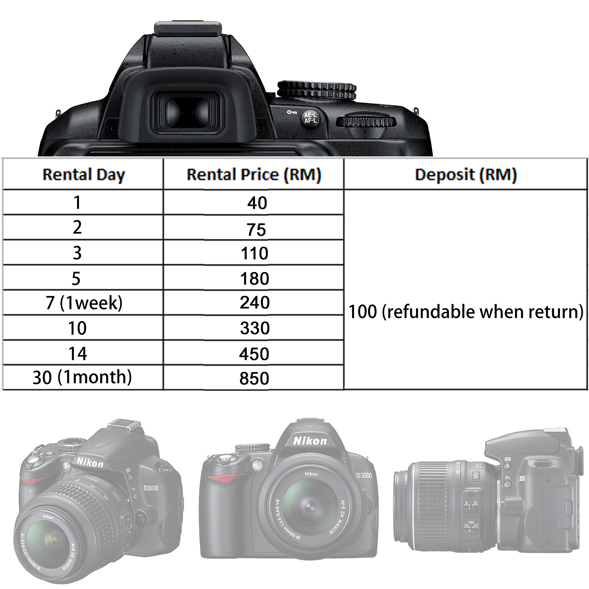 For Rent / Sewa - Nikon D3000 DSLR Camera for Rent (sewa) Camera Body + Lens + 4GB SD Card + Battery + Battery Charger + Nikon Bag (Not for Sale)