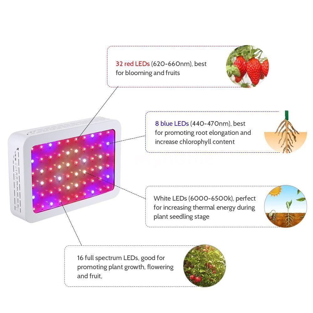 Lighting - AC85-265V 600W 60 LED 3078LM Plant Growth Lamp Flora Growing Light Slim Design with Hanging Kit - Home & Living