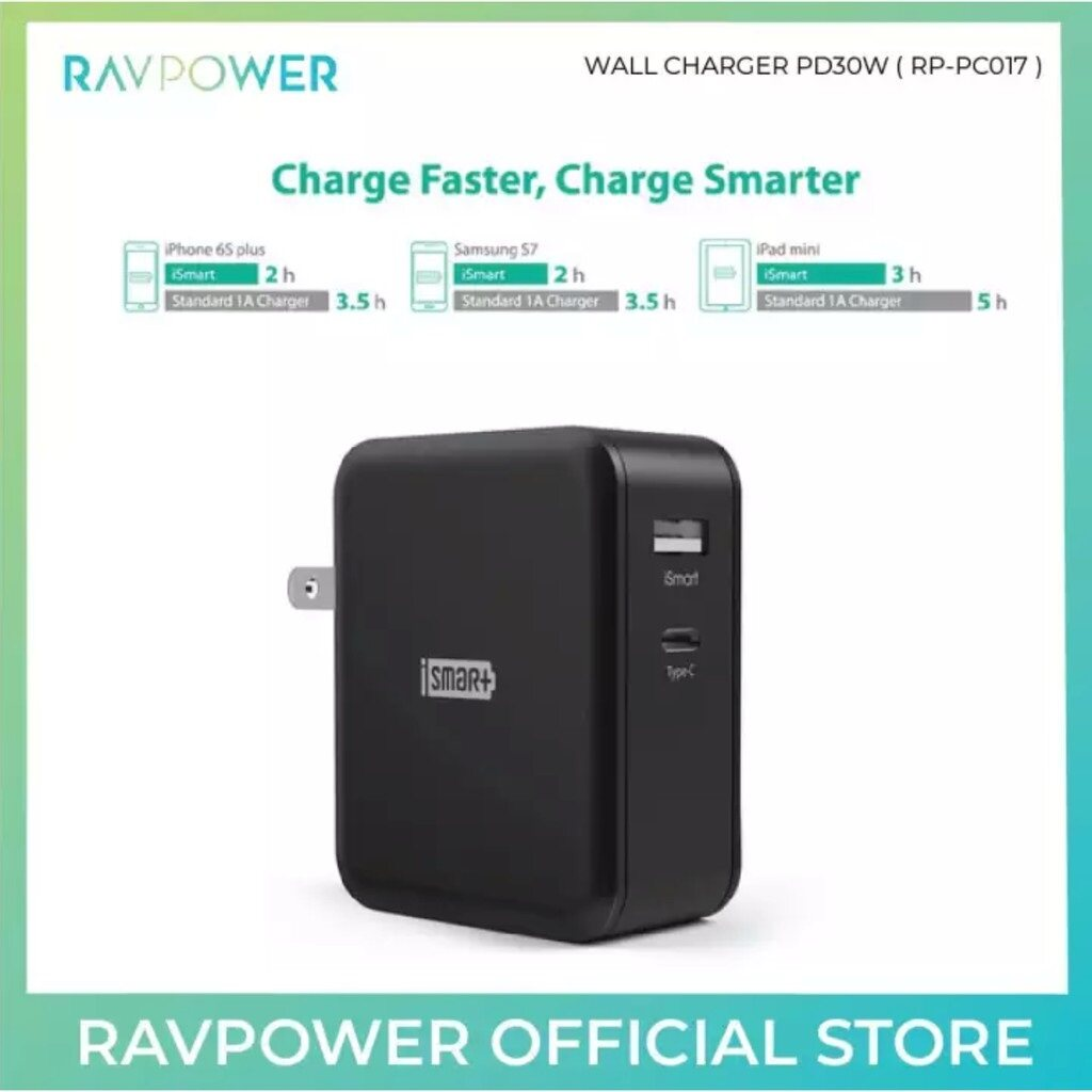 RAVPower 36W Type C USB Charger - RP-PC017