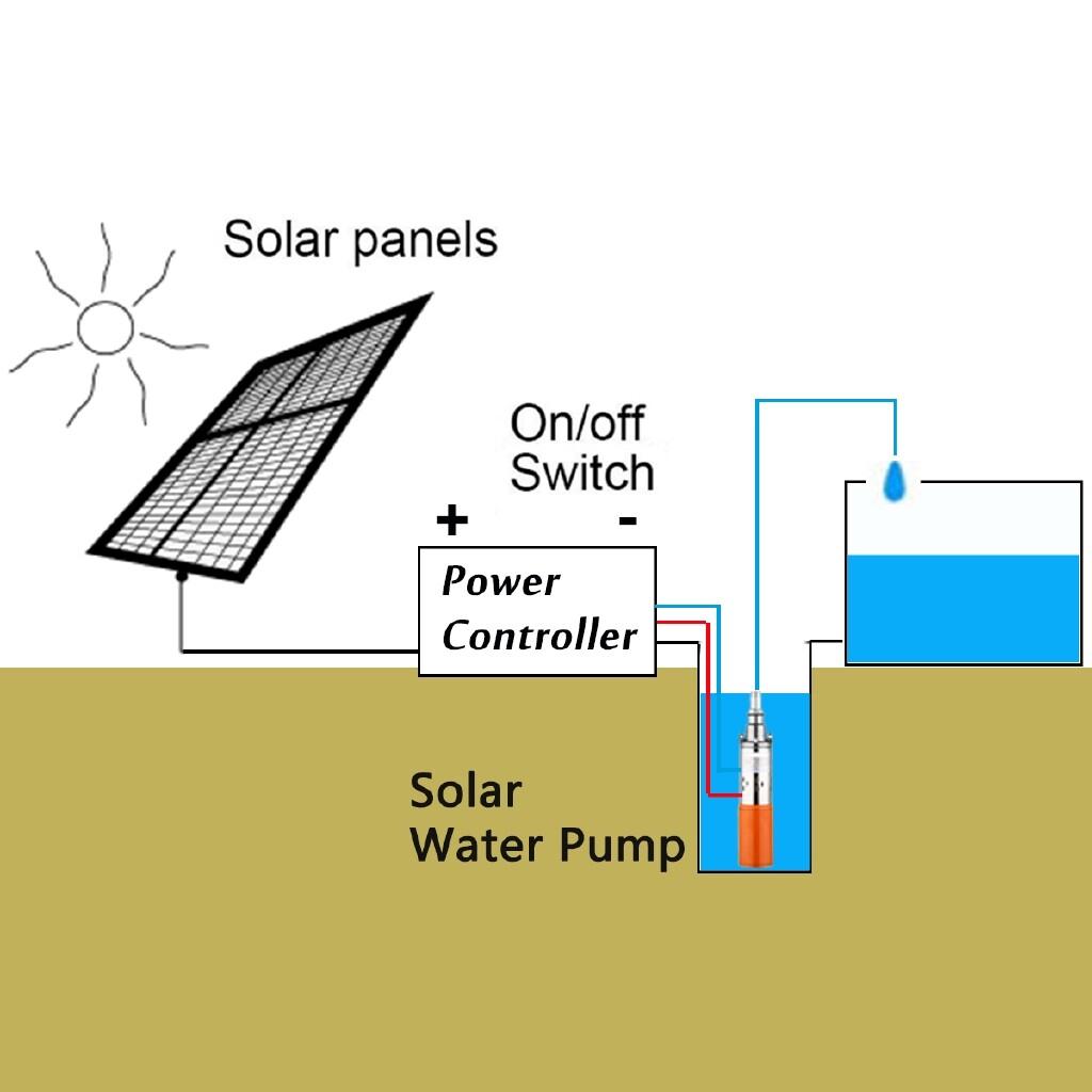 DIY Tools - 380W 48V/60V 1.2m /h Electric Solar Water Pump Deep Well Bore Hole - Home Improvement