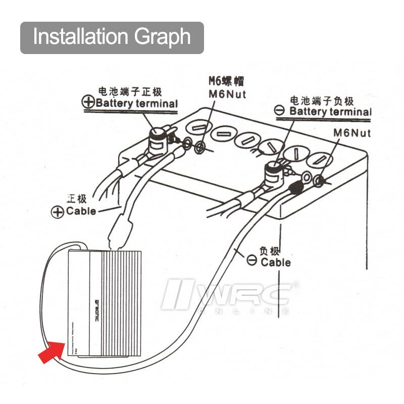 PW-2 Graohic Voltage Stabilizer