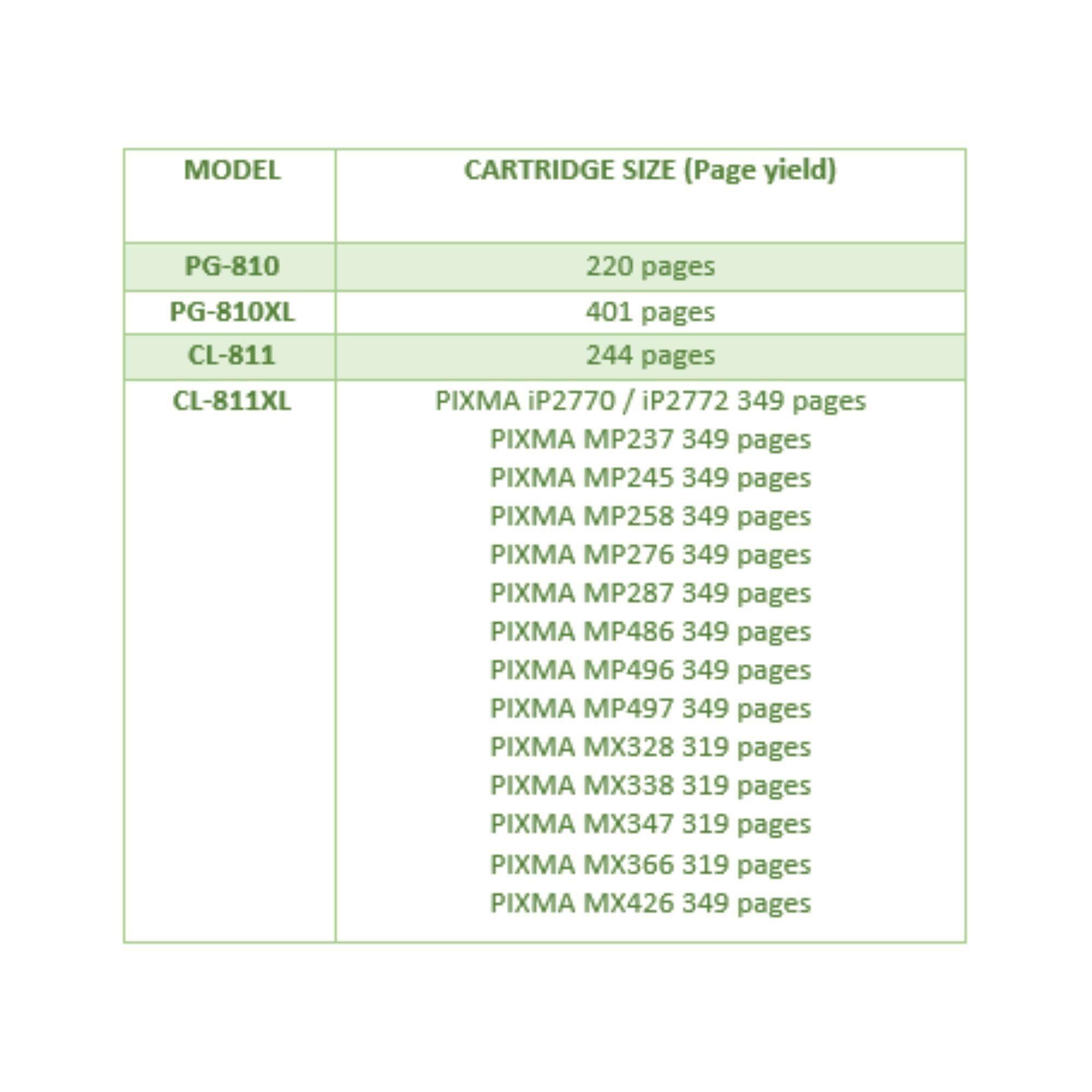CANON CL-811 XL COLOR CARTRIDGE for iP2770/2772, MP245/237/258/287/486/496/497, MX328/338/347/357/366/416/426 Printer