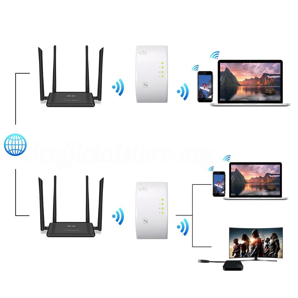 Modems & Routers - Wavlink N300 ORIGINAL Wifi Repeater MINI WIRELESS Router_3C - Network Components