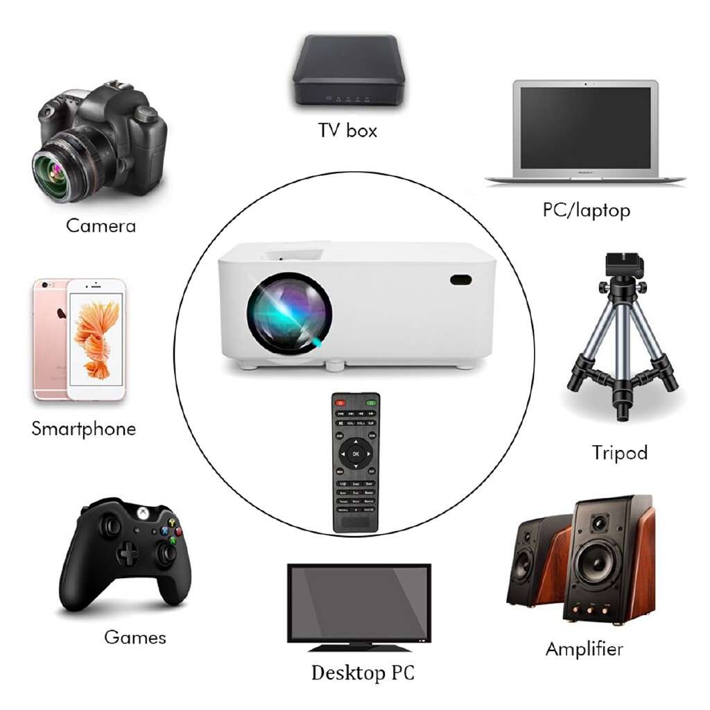 Projectors - 1080P Full HD MINI Projector 7000 Lumens 176'' Display Home Theater - US- / EU- / AU- / UK