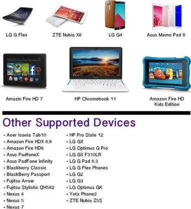 Micro 080p Cable TV AV Adapter 6FT 1.8m Mobile Phones Tablets HDTV