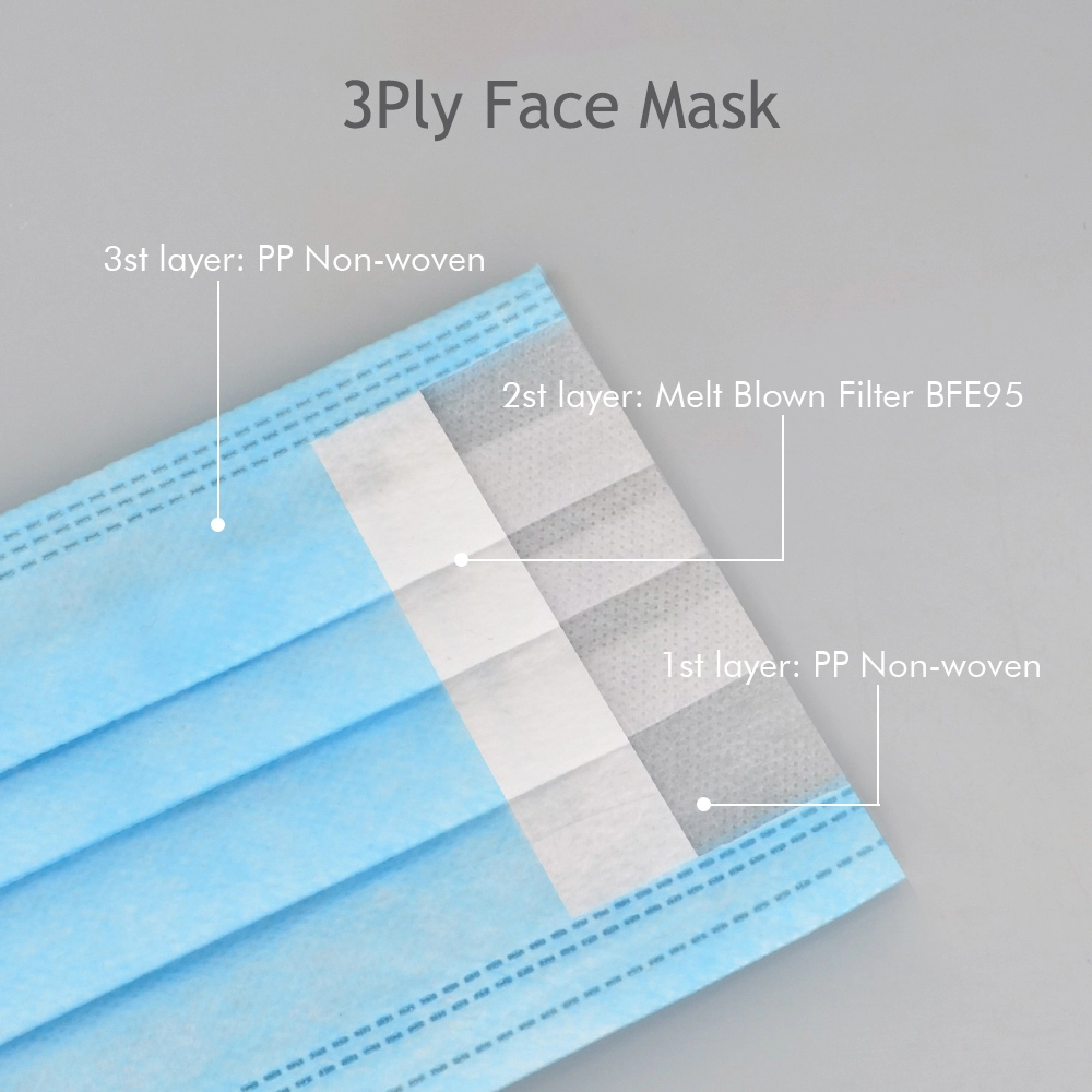 3 Ply Surgical Face Mask Adult Size 3 Layer Disposable Non-Flammable & Water Resistant 50 pcs