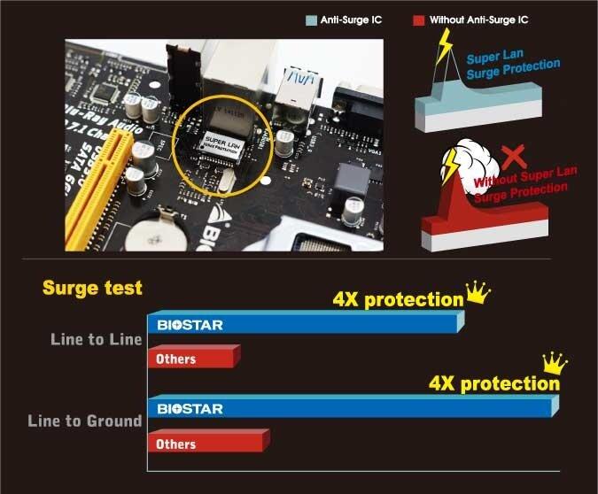BIOSTAR H110MH PRO D4 LGA 1151 Intel Skylake H110 HDMI USB