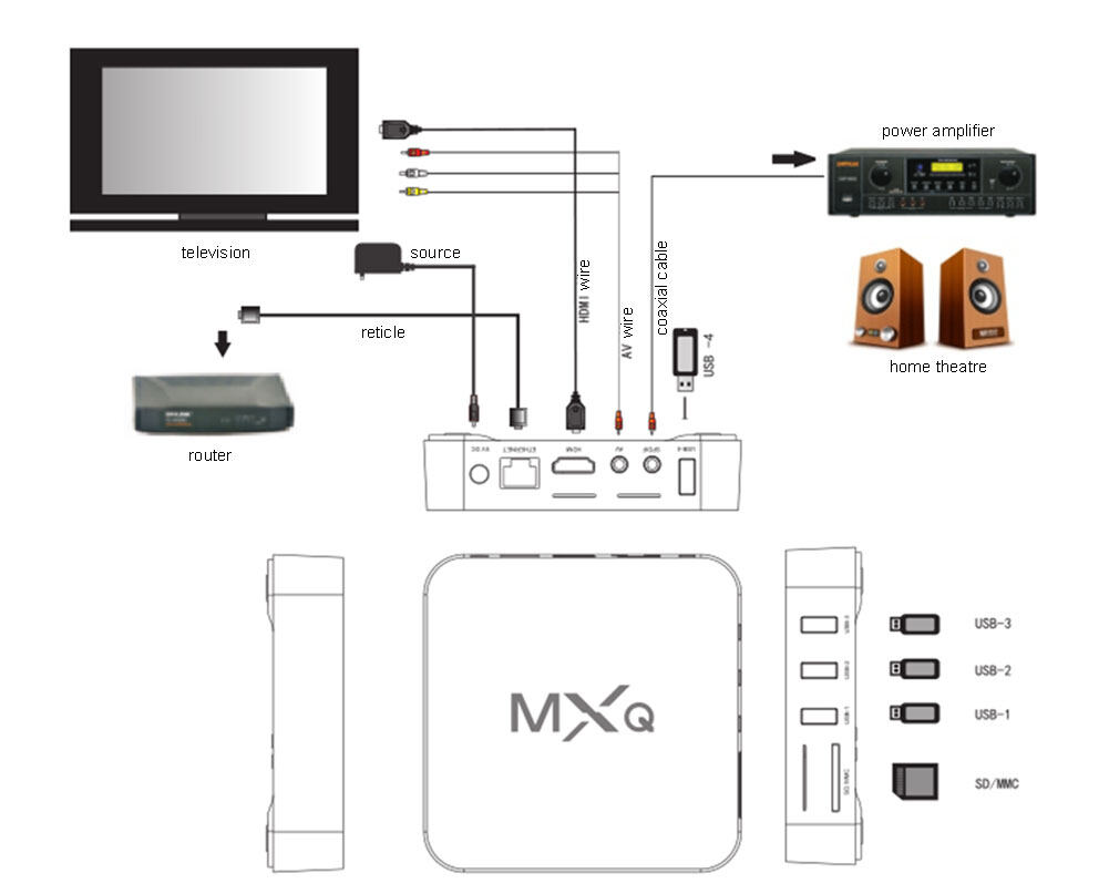 Pivot Pi Starter Kit further 182347483967 furthermore 18 Engenius Esr9753 Wireless Router 80211n Draft 150mbps likewise Magix Box Plug Play furthermore Hdmi To Rca Cable Wiring Diagram. on wifi power adapter