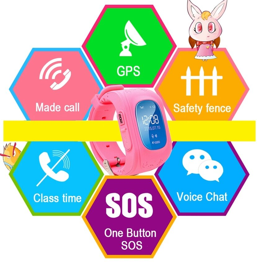 Product details of 2Cool Kids Watch GPS Tracker Anti Lose Phone Call Smart Watch SOS Call Watch for Children