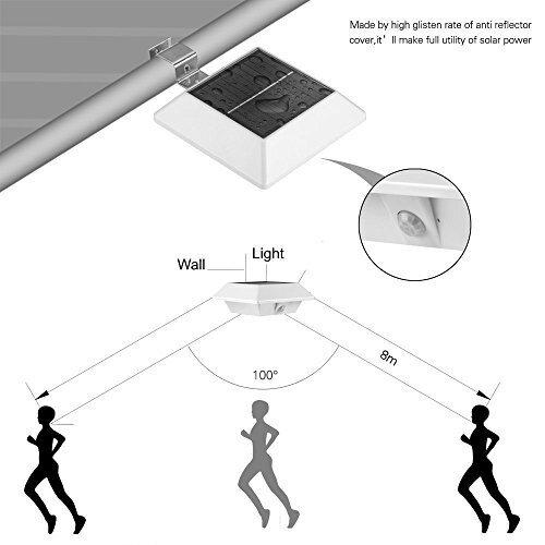 Solar Lights Lazada: SOLAR GUTTER LIGHT YW-668 WHITE