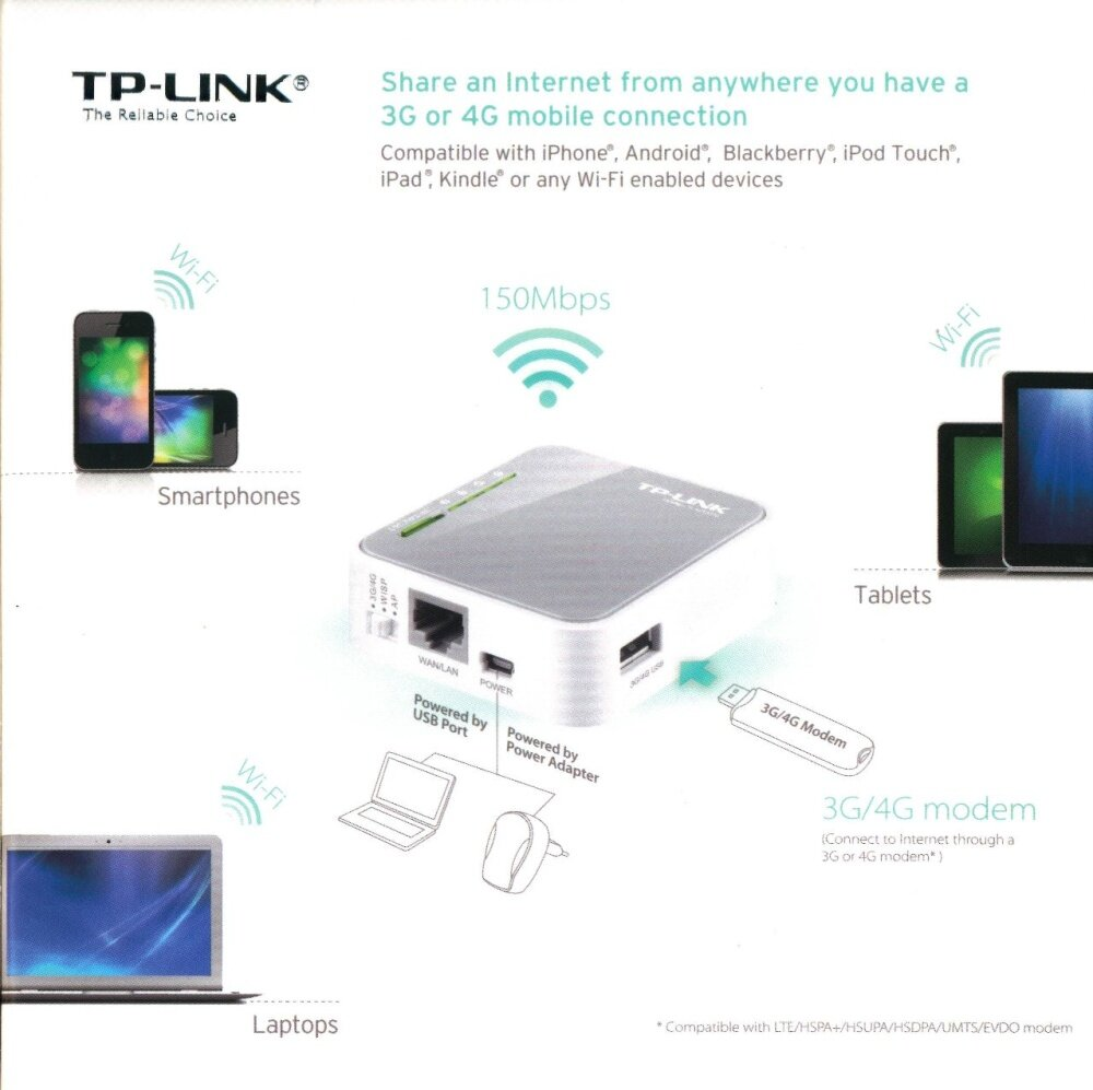Tp Link 3g4g Wireless N Router Configuration Wire Center Tplink Tl Mr3420 Portable 3g 4g Mr3020 Manual Image Rh Oakwoodclub Org Mr3220