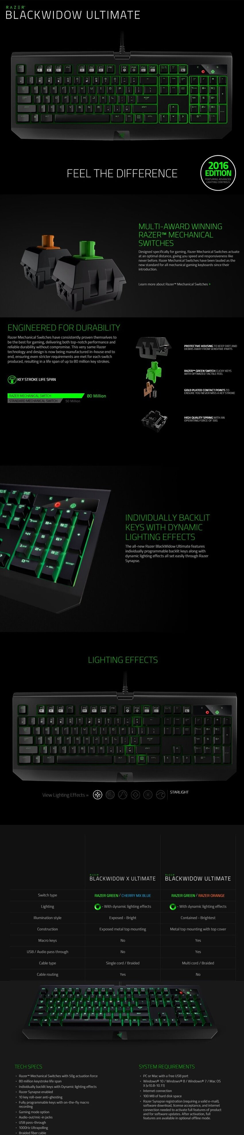 Razer Blackwidow Ultimate 2016 Mechanical Keyboard RZ03-01700100-R3M1