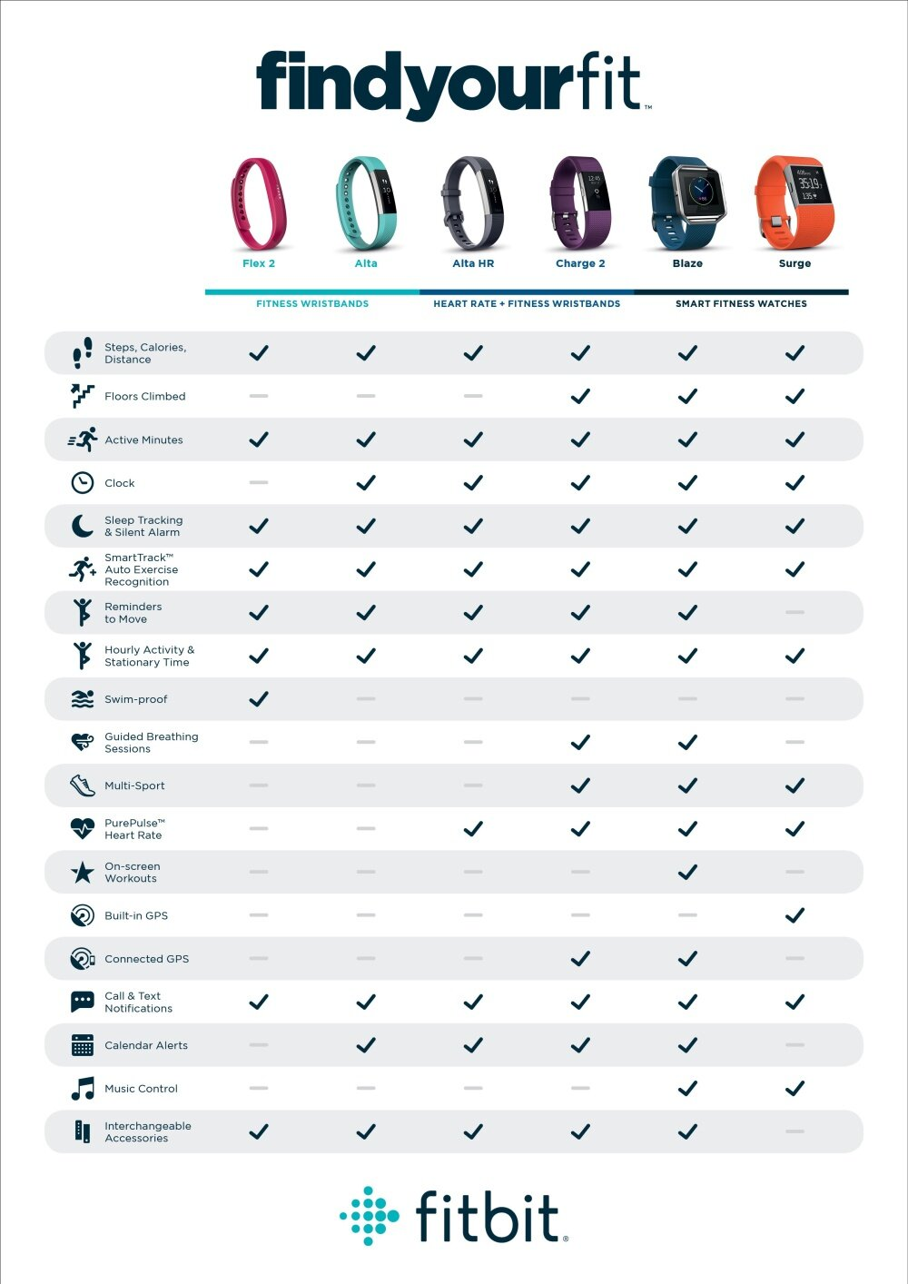 Fitbit Alta Hr Fitness Wristband L Size Plum Large Below Are The Listing Of Feedback Posted By User And Replied Admin