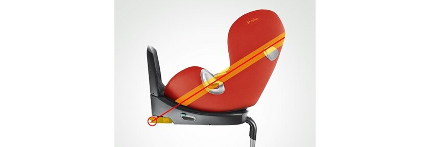 Seat-to-chassis technology - Direct link between car and seat