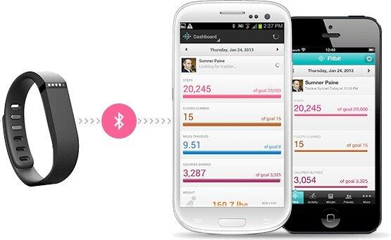 Fitbit Flex Sync
