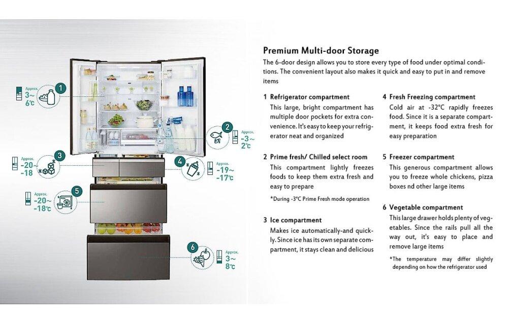 panasonic refrigerator econavi. image panasonic refrigerator econavi