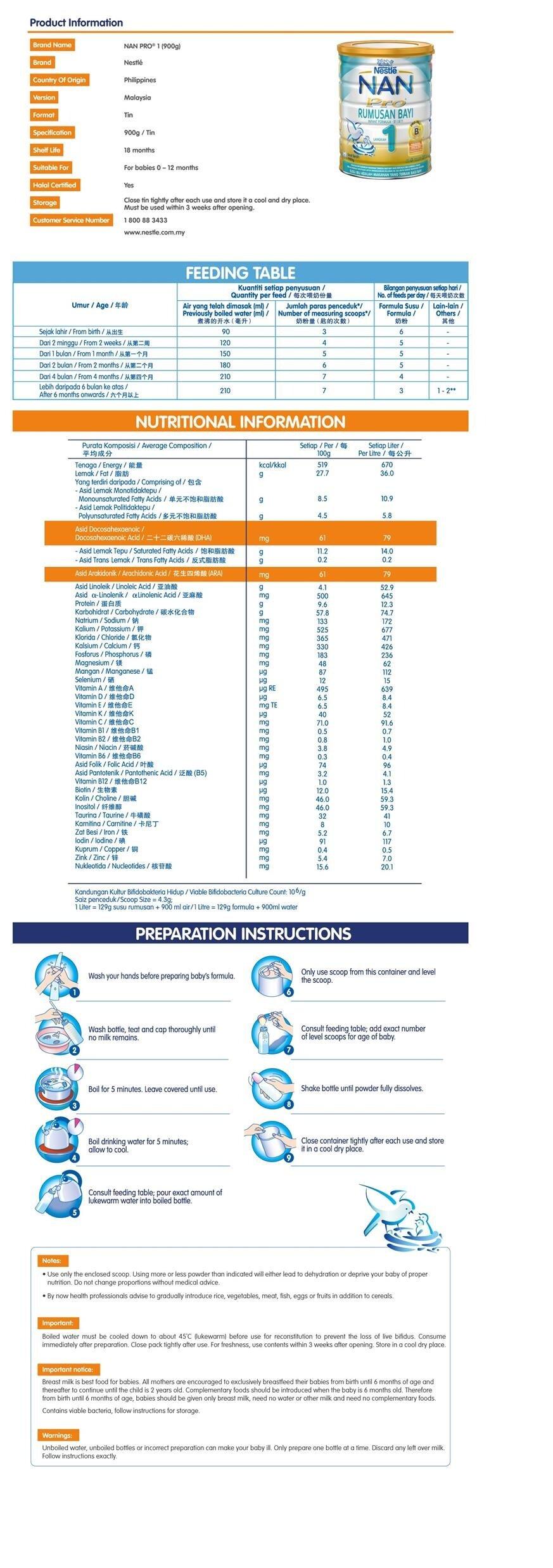 NAN PRO 1 ( 900g / 2x350g / 350g)