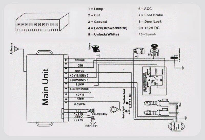 proton wira 1 5 wiring diagram free download u2022 oasis dl co rh oasis dl co