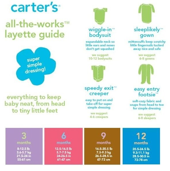 carters3-12mths_zps1601c035.png