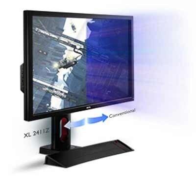 BenQ XL2411Z LED Gaming Monitor. Eye Safety